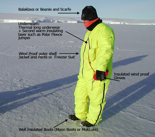 What To Wear On Your Antarctica Adventure Traveling