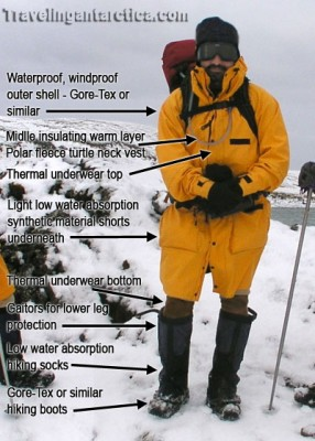 The correct clothing to wear in sub Antarctica